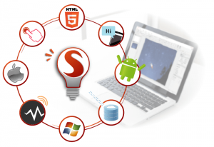 Smart Apps Creator (SAC) : Mari Berkenalan