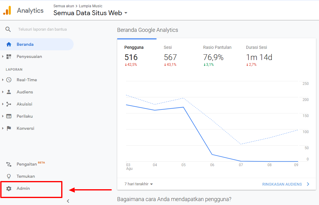 Menu Admin di Google Analytics